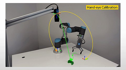 Watch this video-tutorial about hand-eye-calibration with MVTec HALCON.